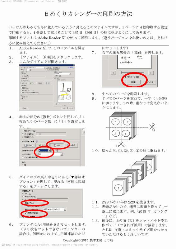 印刷方法の説明